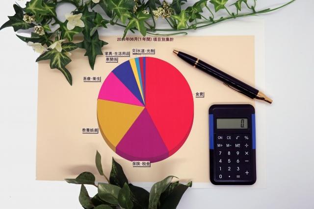 家計簿はめんどくさい!家計簿をつけない家計管理のやり方を解説