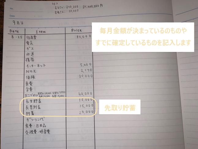 金額を記入した家計簿の写真