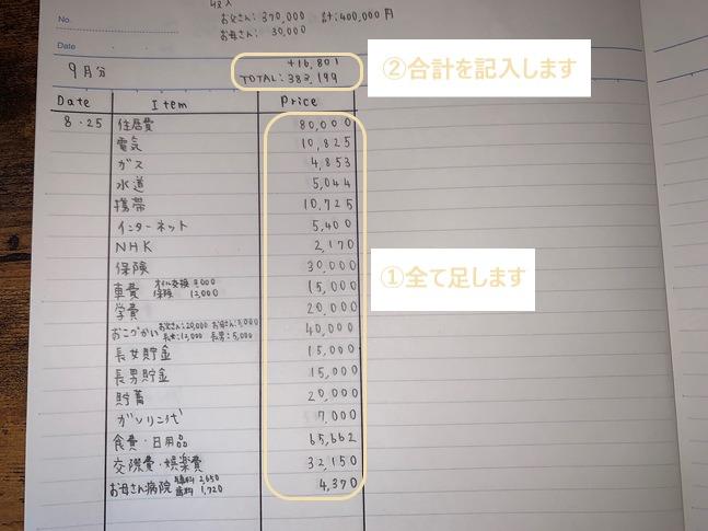 家計簿の写真 項目の累計と書き方を説明