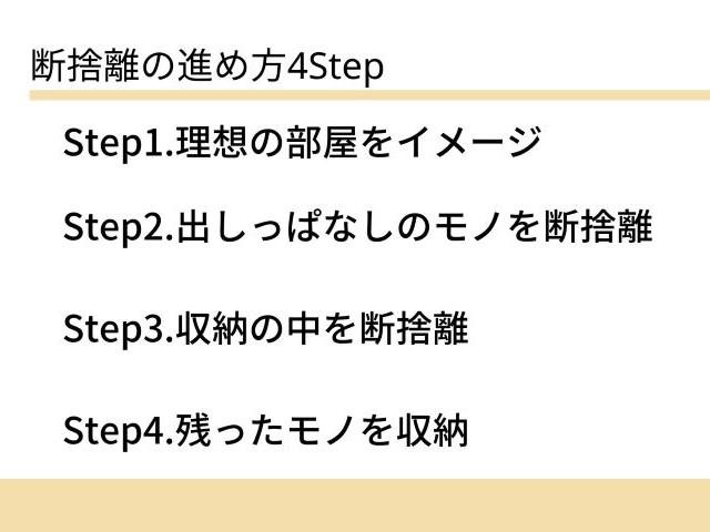 断捨離の進め方4Step Step1.理想の部屋をイメージ Step2.出しっぱなしのモノを断捨離 Step3.収納の中を断捨離 Step4.残ったものを収納
