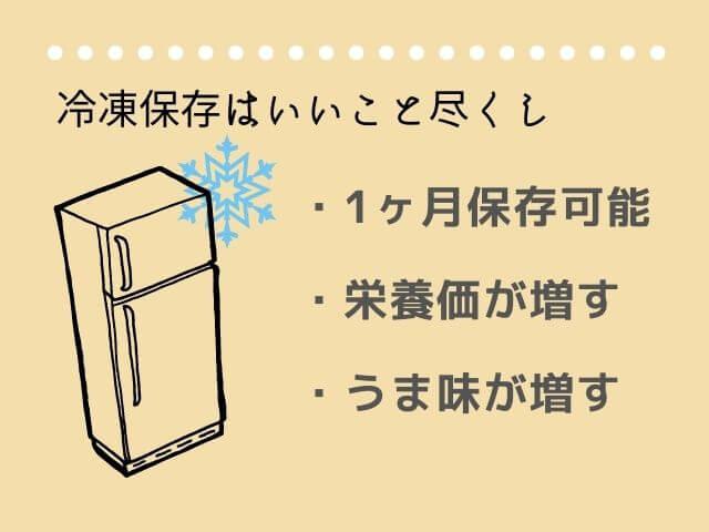 冷凍庫のイラスト 冷凍保存はいいこと尽くし ・1ヶ月保存可能 ・栄養価が増す ・うま味が増す