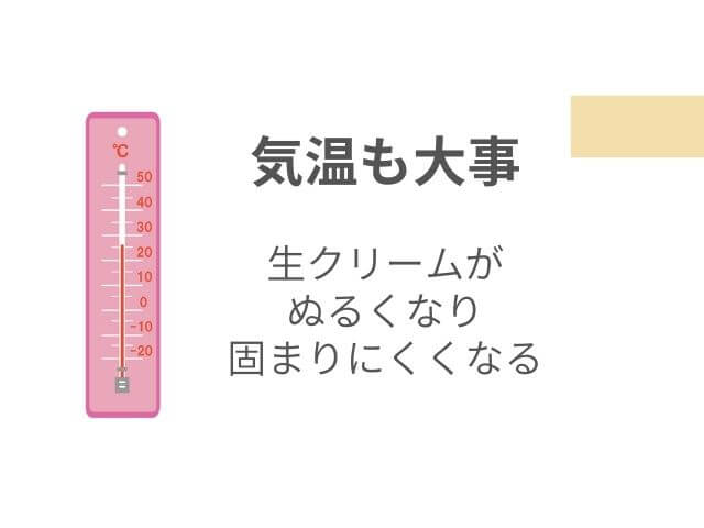 気温計のイラスト 気温も大事 生クリームがぬるくなり固まりにくくなる