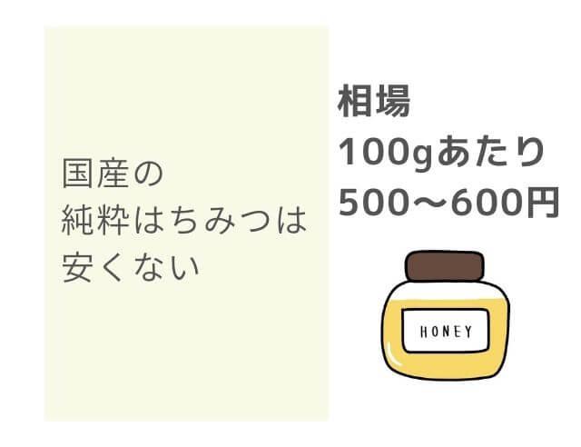 はちみつのイラスト 国産の純粋はちみつは安くない 相場100g500〜600円
