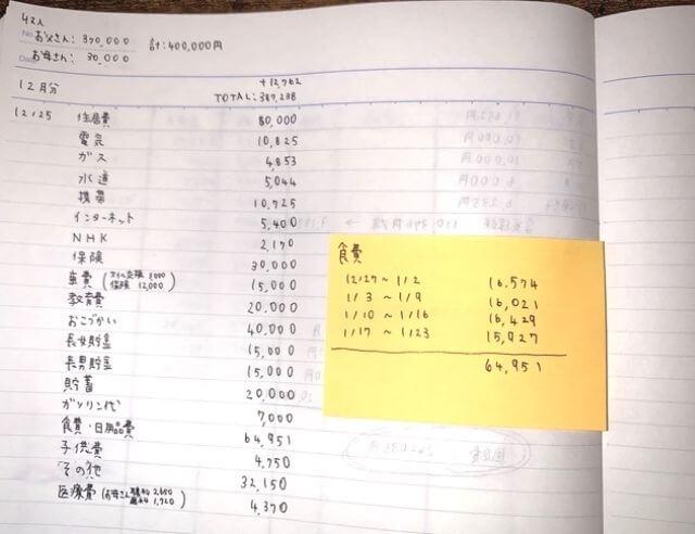 実際の家計簿の写真