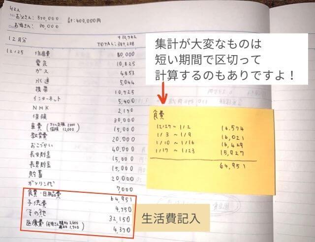 実際の家計簿、生活費の記入例の写真