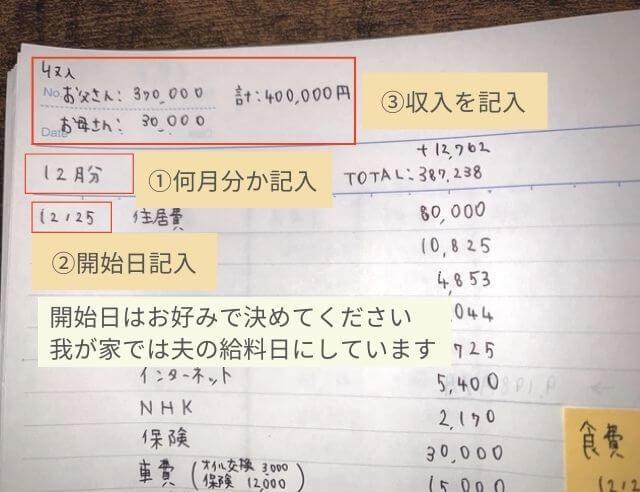 実際の家計簿、月・開始日・収入の記入例の写真