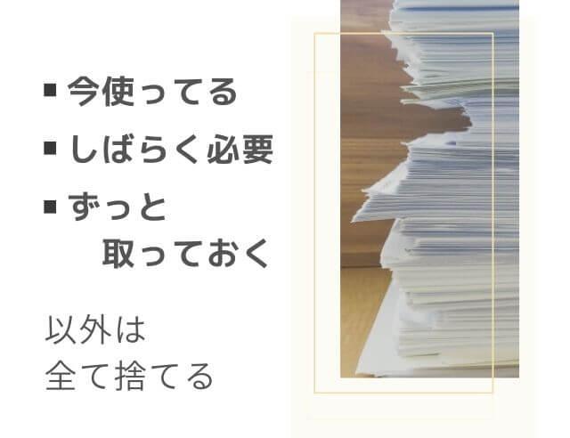山積みの書類の写真 ・今使ってる ・しばらく必要・ずっと取っておく 以外は全て捨てる