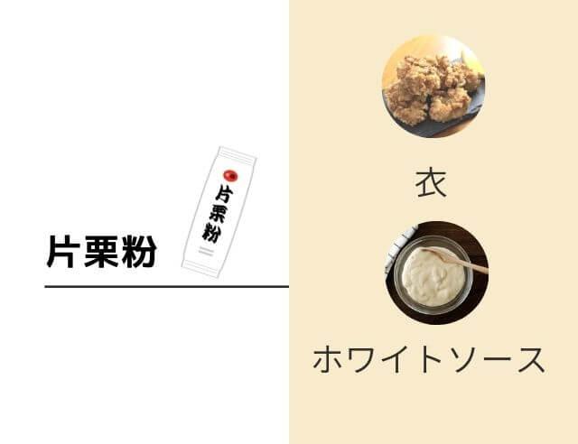 片栗粉のイラスト 片栗粉 唐揚げの写真 衣 ホワイトソースの写真 ホワイトソース