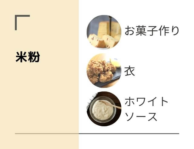 米粉 シフォンケーキの写真 唐揚げの写真 ホワイトソースの写真 お菓子作り 衣 ホワイトソース