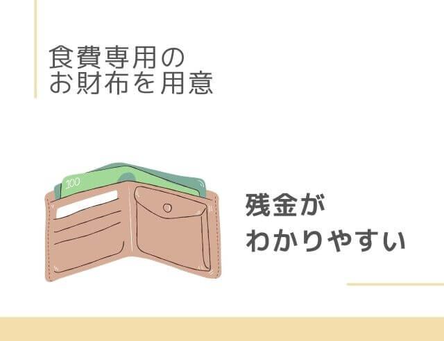財布のイラスト 食費専用のお財布を用意 残金がわかりやすい