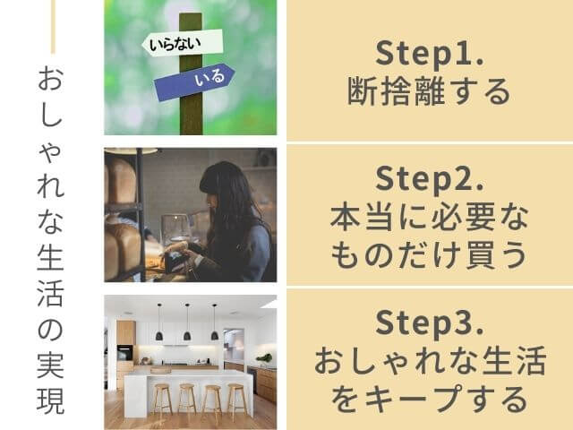 おしゃれな生活の実現 Step1.断捨離する Step2.本当に必要なモノだけ買う Step3.おしゃれな生活をキープする