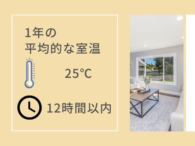 部屋の写真 1年の部屋の平均的な気温 温度計のイラスト 25℃時計のイラスト 12時間以内